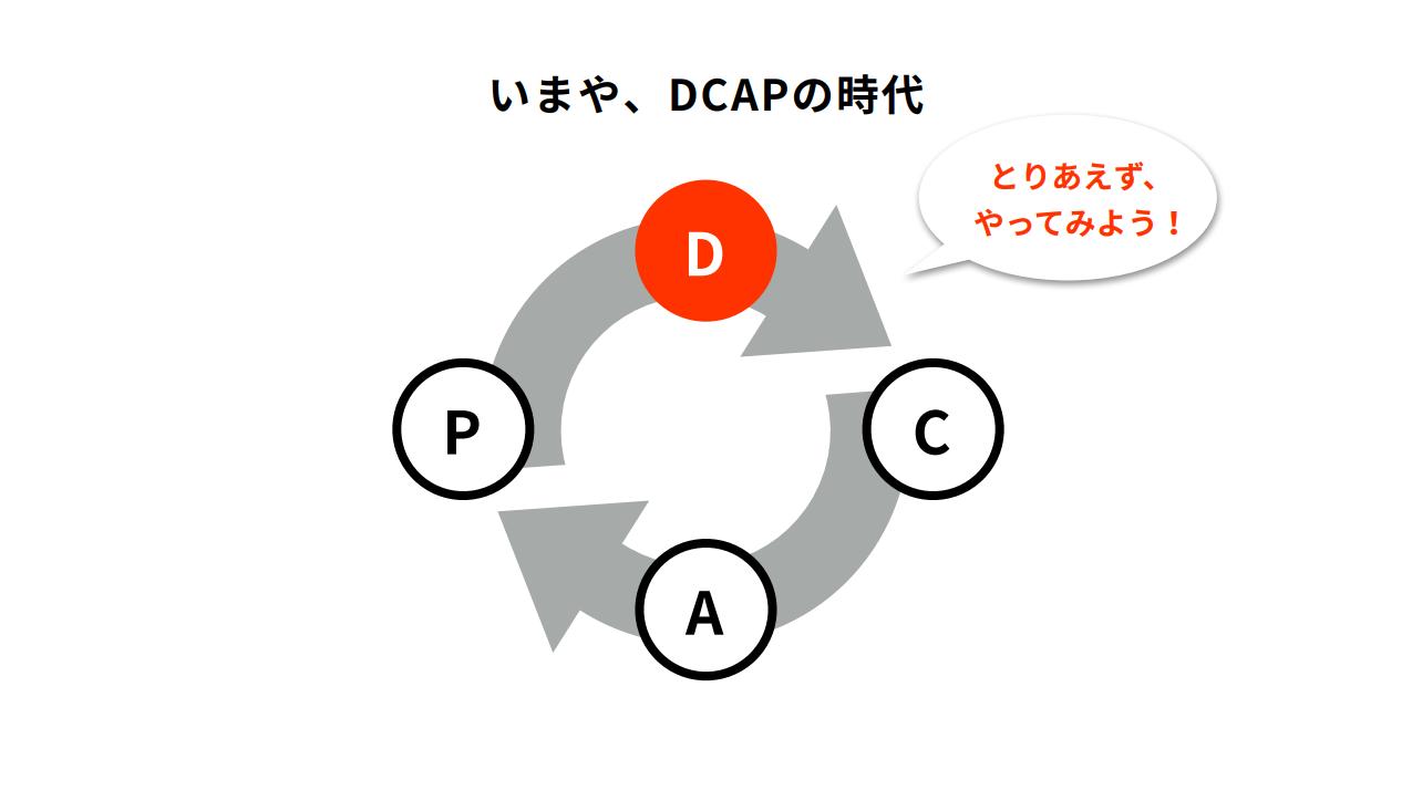 いまや、DCAPの時代